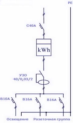 Схема подключения узо, особенности электропроводки
