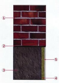 Цоколь здания – характеристики, обустройство