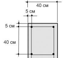 Схема расположения арматуры в фундаменте