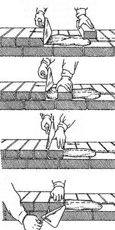 Процессы кладки кирпича