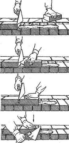 Процессы кладки кирпича 2