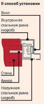 Способ закрепления входной металлической двери с помощью дополнительного короба