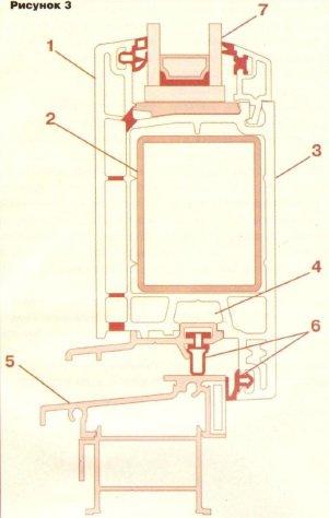 Конструкция профиля пластиковых дверей.  Чертеж