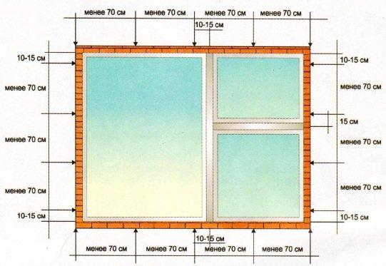Места закрепления пластикового окна, схема