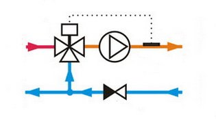 Схема распределения с трехходовым клапаном клапаном