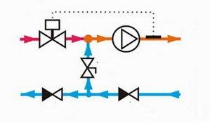 Схема распределения с одноходовым клапаном