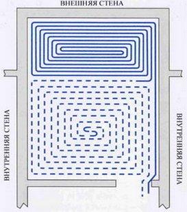 Укладка отопительного трубопровода двойной змейкой
