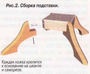 Крепление ножек к подставке