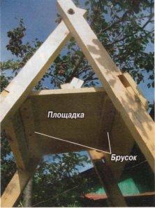Крепление верхней площадки к стремянке