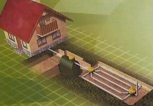 Система канализации загородного дома (часть 1)