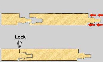 замок ламината клок