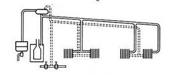 Схема отопления с обраткой по потолку