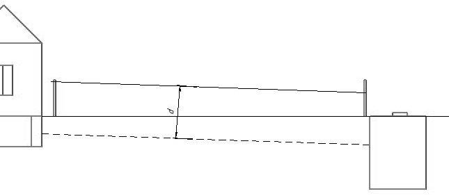 Схема строительства траншеи для канализации