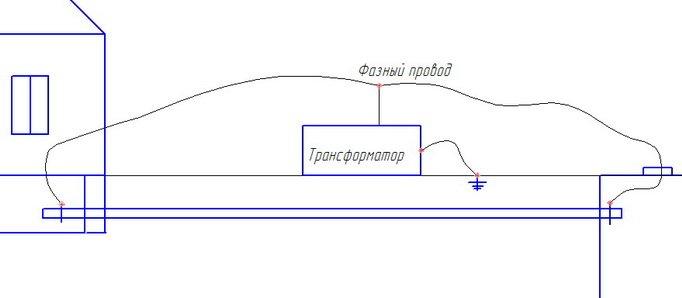 Подключение электричества к чугунному трубопроводу. Схема
