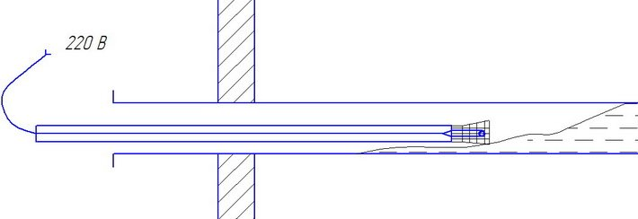 Схема разогрева пластиковых труб с помощью электричества