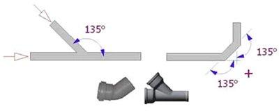 Как правильно делать углы канализационного трубопровода