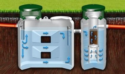 Схема очистки воды в септике
