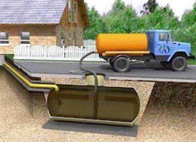Емкость для сбора сточных вод