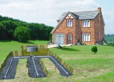 Фильтрационные поля возле дома