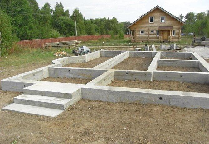 Как строится ленточный фундамент