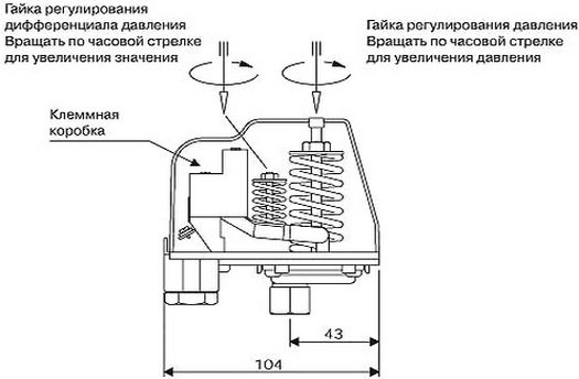 Регулировка и настройка датчика управления насосом