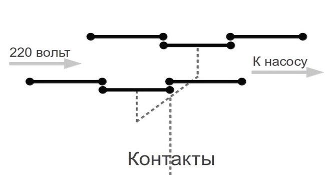 Электрическая схема работы реле давления для насоса