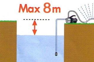 Глубина всасывания - расстояние до поверхности воды