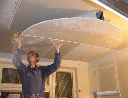 Гипсокартоном выравнивают любой потолок