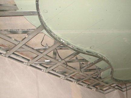 Потолок из гипсокартона делается в несколько уровней