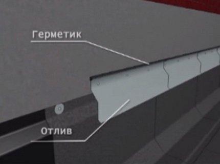 Штроба-выдра для стыковки материала под козырек