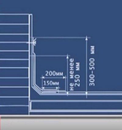 Размеры укладки матетриала на вертикальной поверхности
