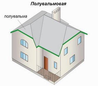 Полувальмовая крыша как делается