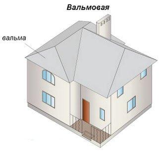 Вальмовая крыша применяется довольно часто
