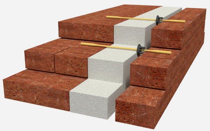 Схема стены из трех слоев с пластиковыми связями