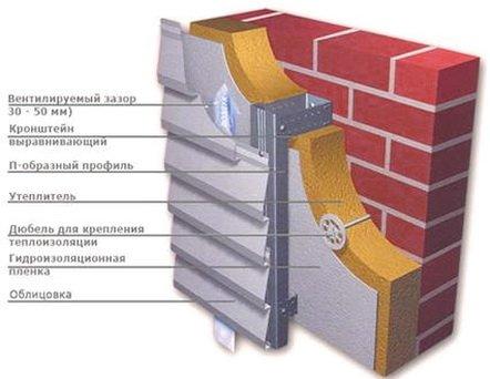 Минеральнава вата на стене для шумо и тепло изоляции