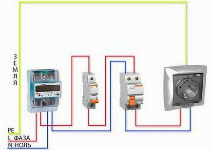 Схема электрического подключения стиральной машины