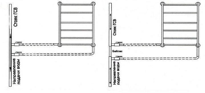 Отопление из полипропилена схема нижнее подключение
