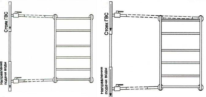 Схема полотенцесушителя с зауженным байпасом