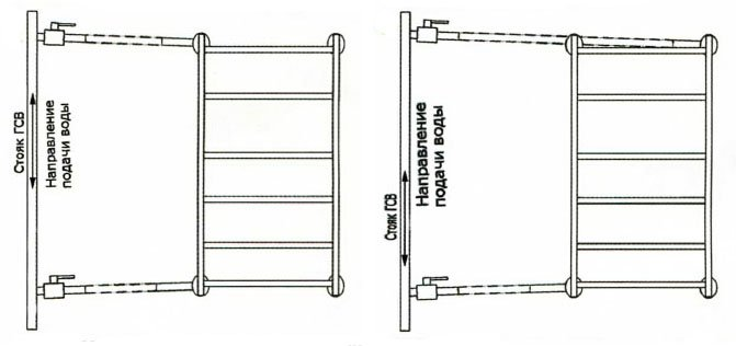 Схема подключения сушителя полотенец с обычным байпасом