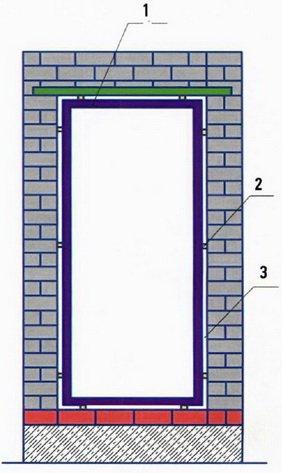 Схема установки двери в проеме