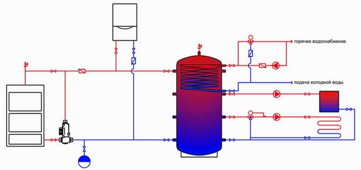 Схема подключения буферной емкости в системе отопления и горячего водоснабжения
