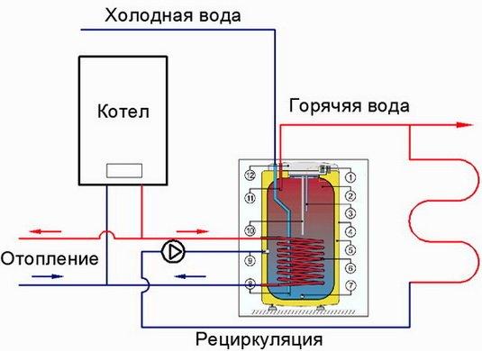 Как подключить бойлер косвенного нагрева - схема