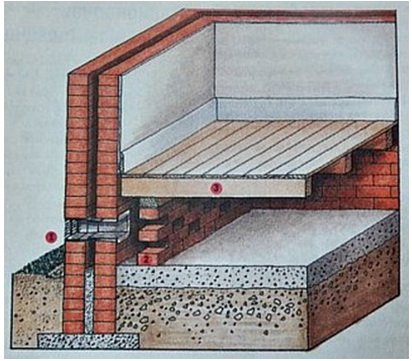 лаги могут опираться на специальную подпорную стенку