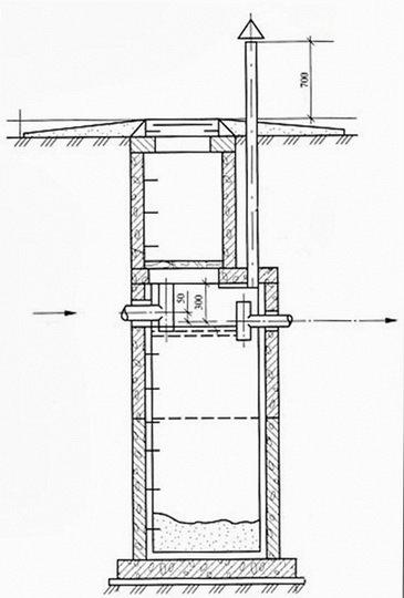 Схема, конструкция железобетонного септика