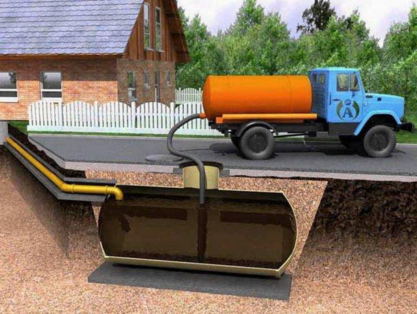 Так работает выгребная яма - увозка стоков машиной