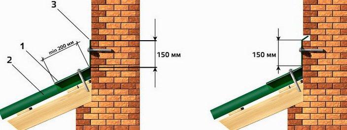 Схема крепления примыканий к стене