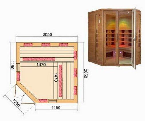Размеры кабинки-сауны для дома или квартиры
