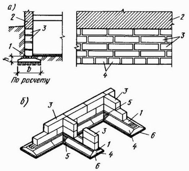Конструкция из штучных блоков