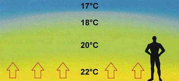 Температуры при отоплении  теплый пол
