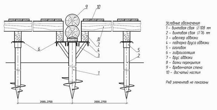 Винтовые сваи могут быть фундаментом для деревянного дома
